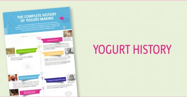 infographic-yogurt-history