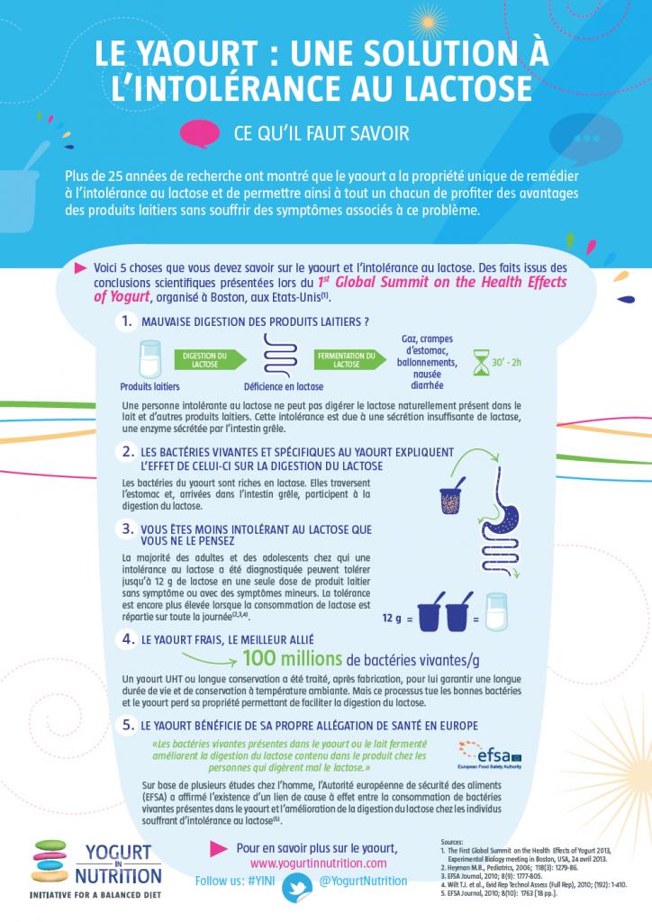Le yaourt: une solution à l'intolérance au lactose