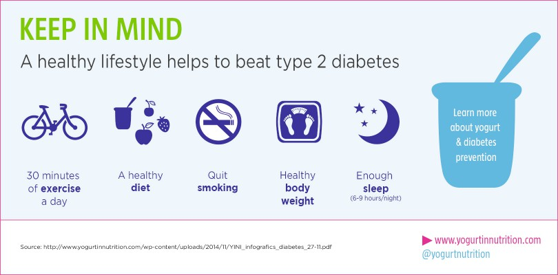 A healthy lifestyle helps to beat type 2 diabetes
