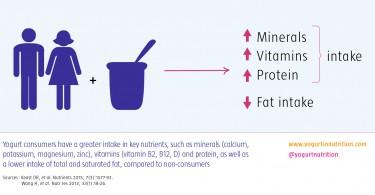 Caps-fens-nutrient