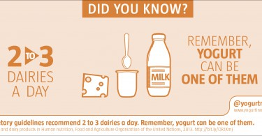 Dairy : 3 every day!