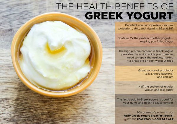 Greek-yogurt-tip