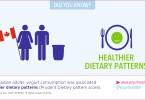 YINI-diet-pattern-1620x800