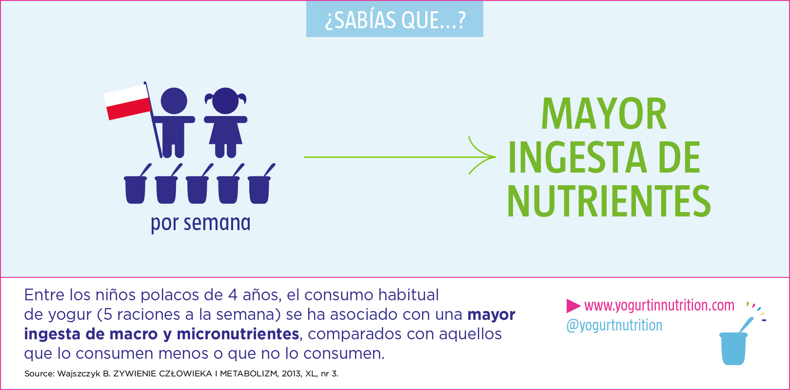 MAYOR INGESTA DE NUTRIENTES