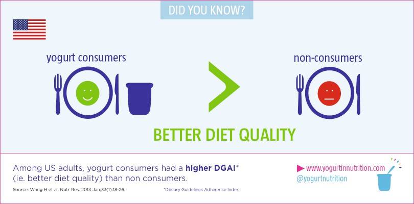 US-adults-diet-quality-1620x800