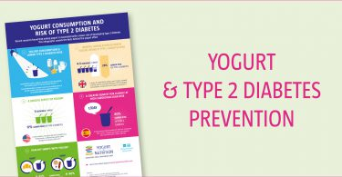infographic-diabetes-yogurt