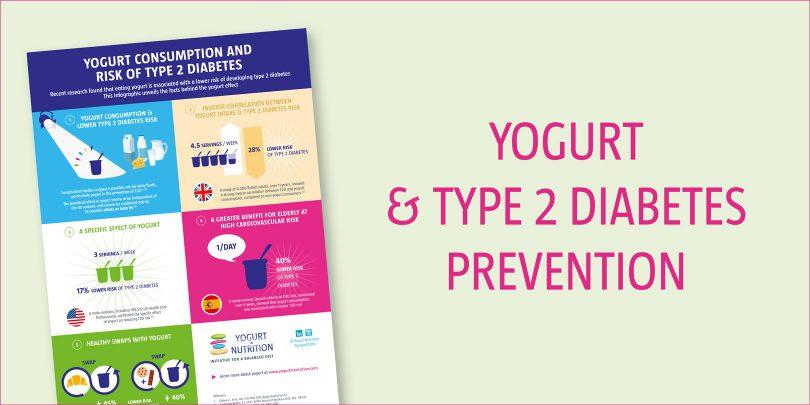 infographic-diabetes-yogurt