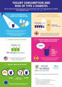 YINI Infographic EB 2016