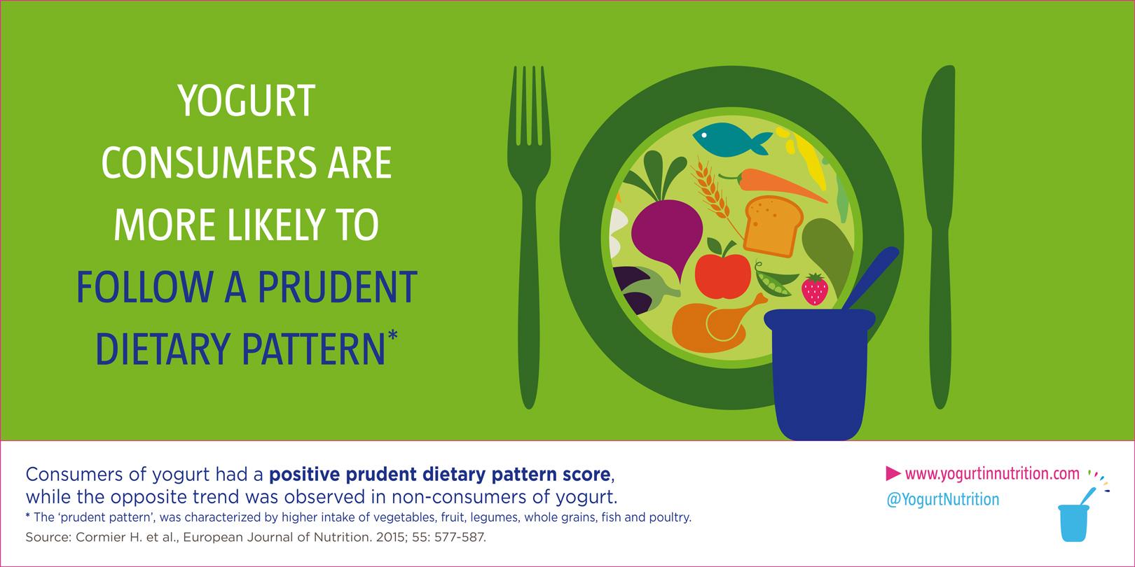 Prudent diet study