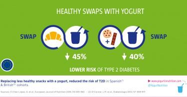 yogurt-snack-diabetes