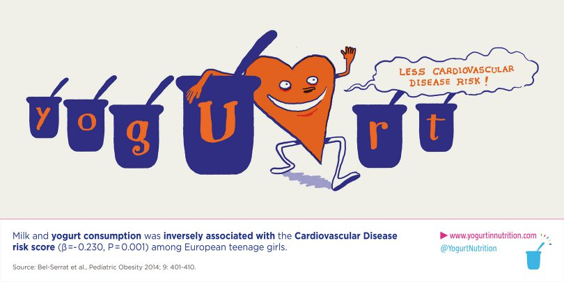yogurt-cardiovascular-health