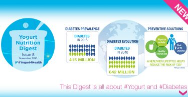 Yogurt and type 2 diabetes: from evidence to eating