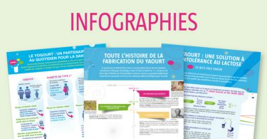 YINI-france-infographies