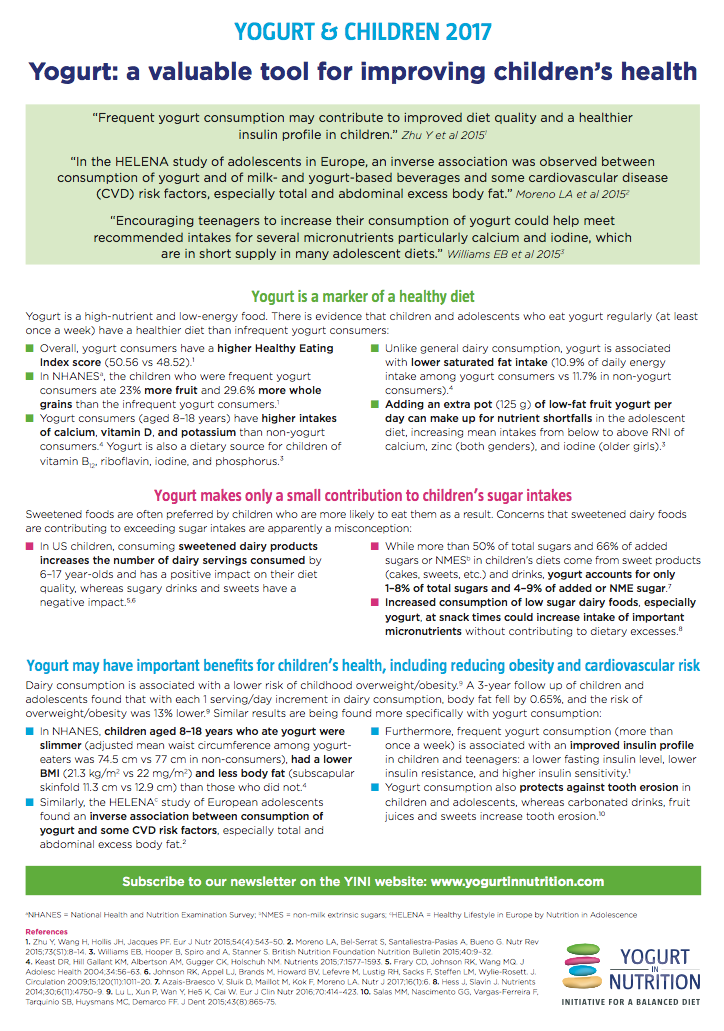 All you need to know about yogurt & children's health