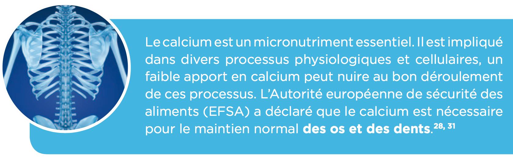 calcium-efsa
