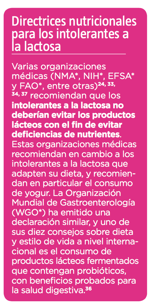 directrices-nutricionales