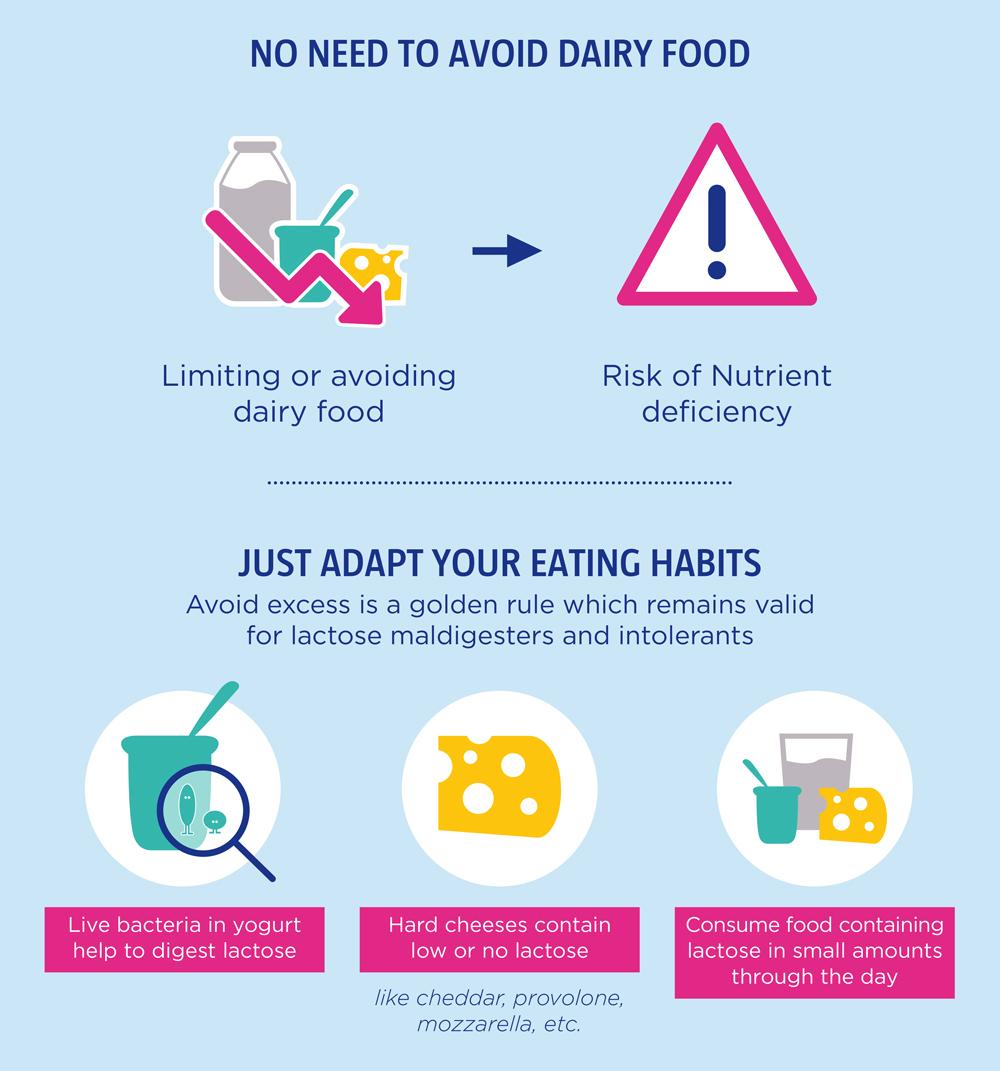 infographic-wgo-lactose-4