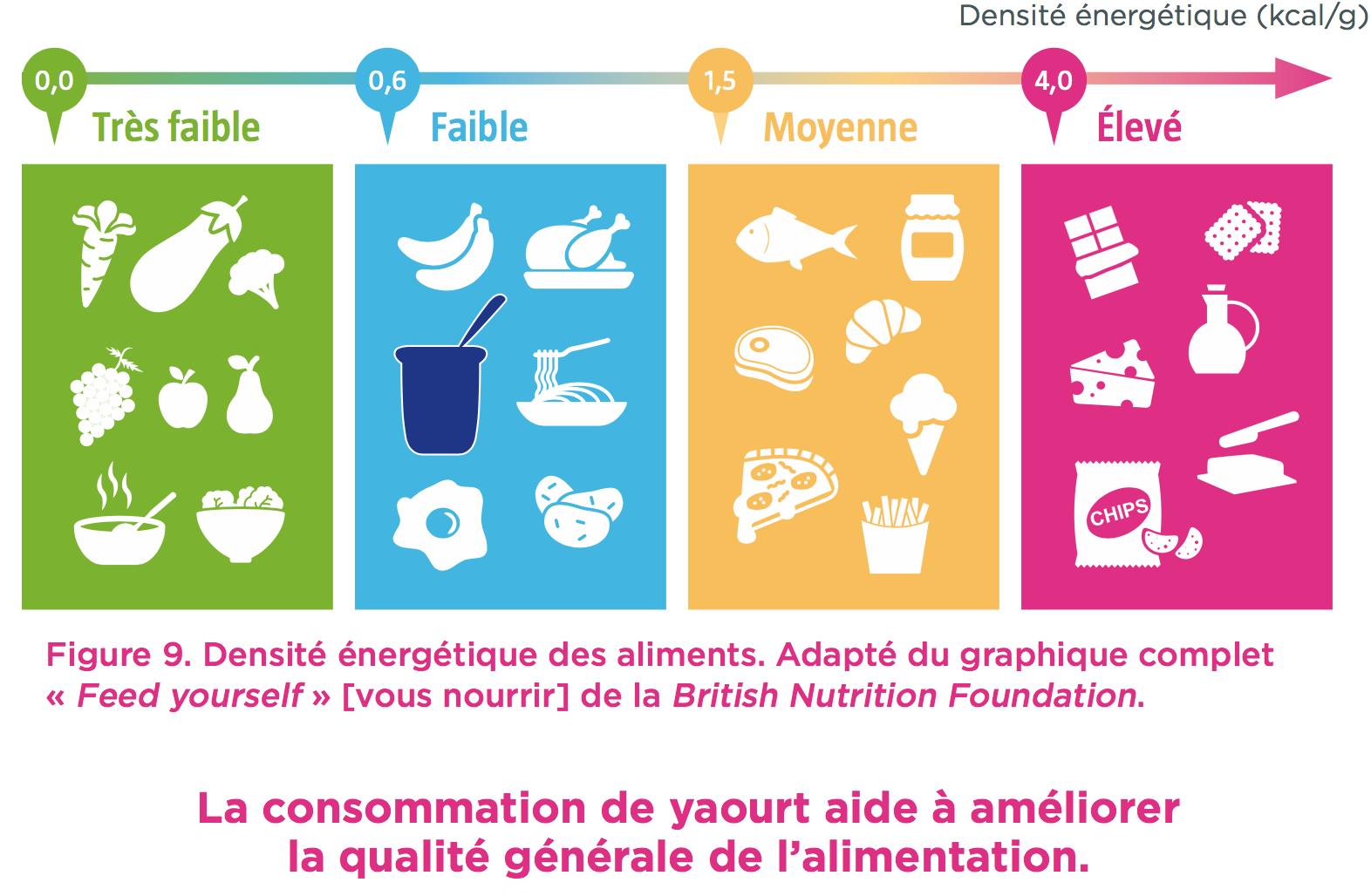 densite-nutriment