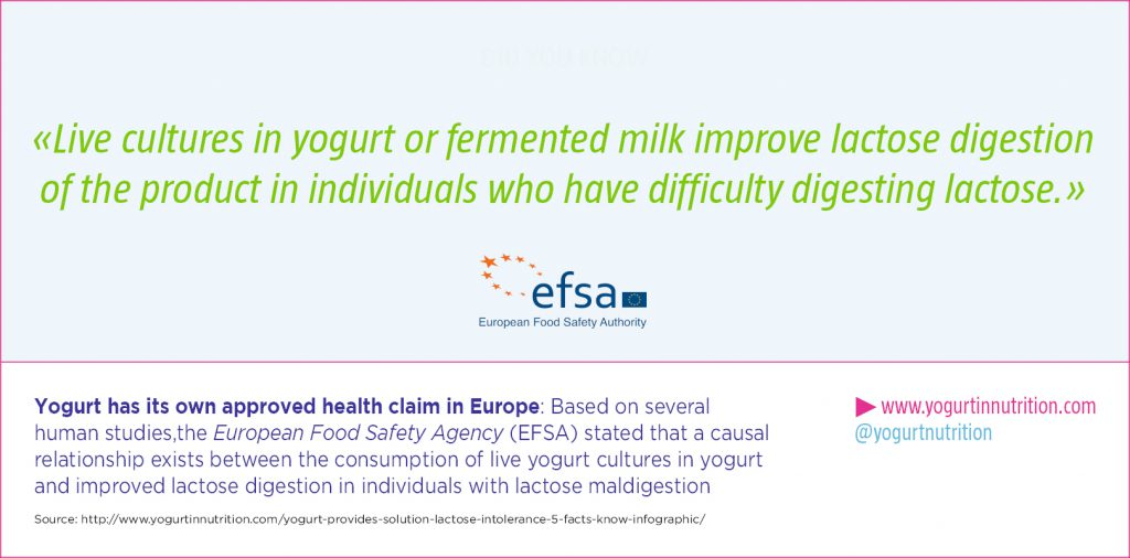 Live culture in yogurt or fermented milk improve lactose digestion of the product in individuals who have difficulty digesting lactose