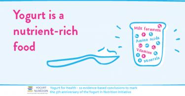 Yogurt is a nutrien-rich food