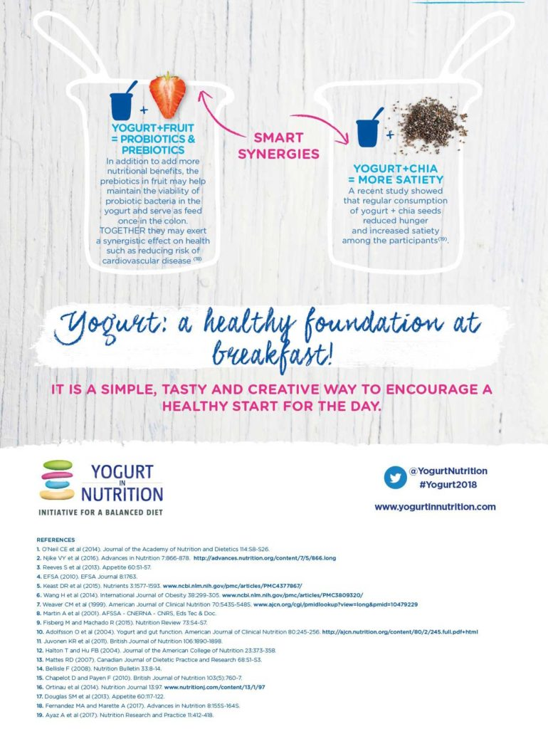 YINI infographics Yogurt and Breakfast - part 4 - Smart synergies