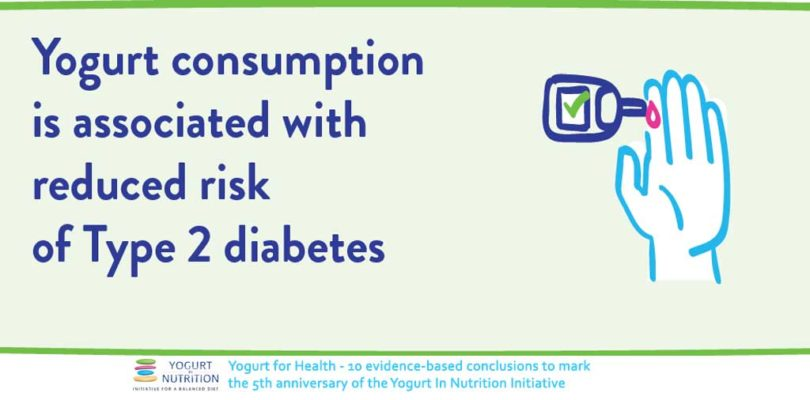 Yogurt consumption is associated with reduced risk of T2 diabetes