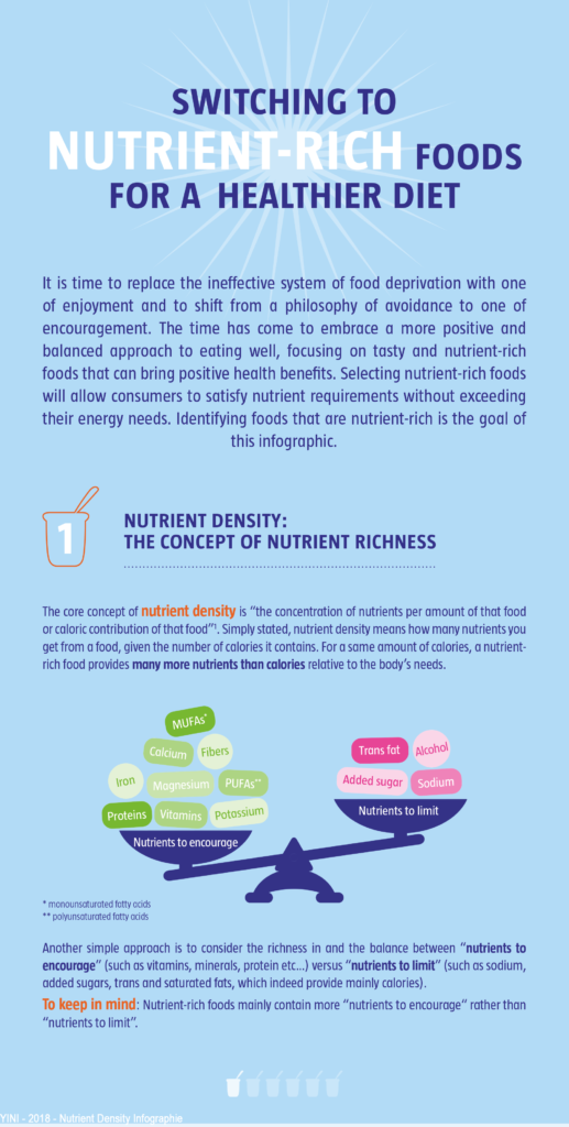 NUTRIENT DENSITY: THE CONCEPT OF NUTRIENT RICHNESS