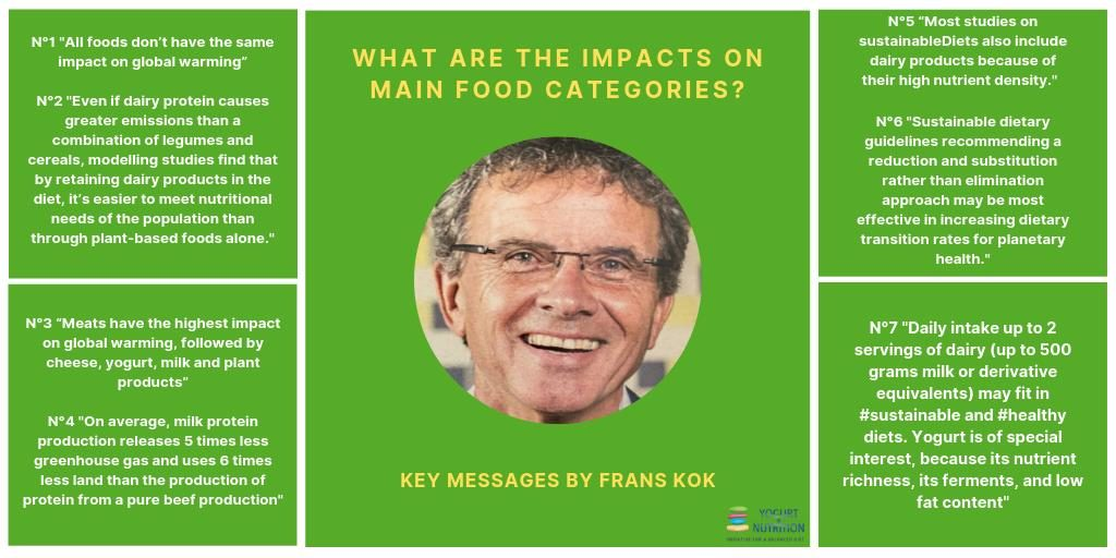Sustainable diets - Key messages by Frans Kok - YINI symposium