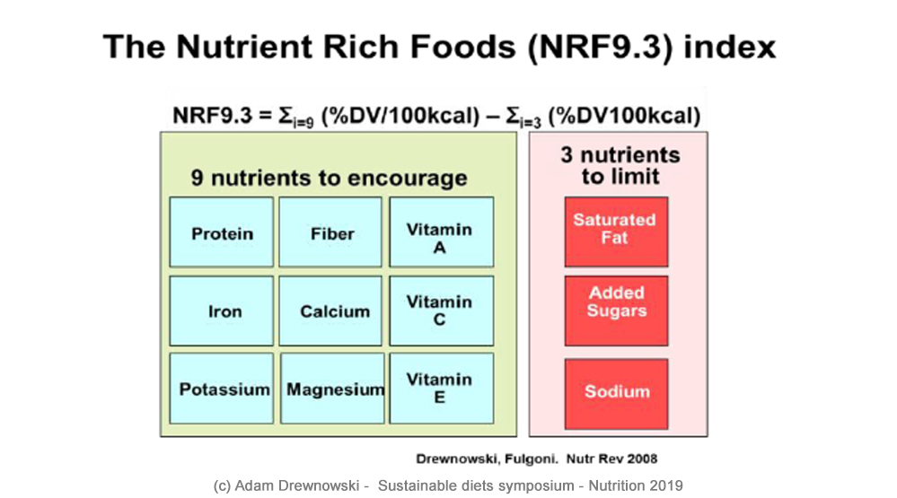 "YIN Symposium ""Sustainable Diets"" A. Drewnowski - Nutrient rich foods"