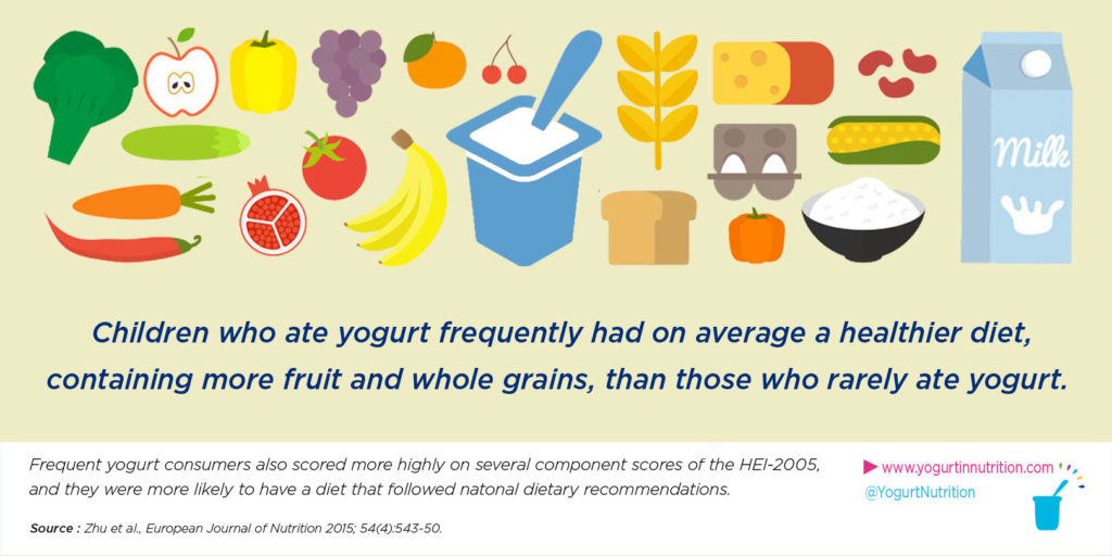 YINI - Children who eat yogurt have a better diet quality overall...