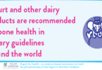 Yogurt and other dairy products are recommended for bone health in dietary guidelines around the world