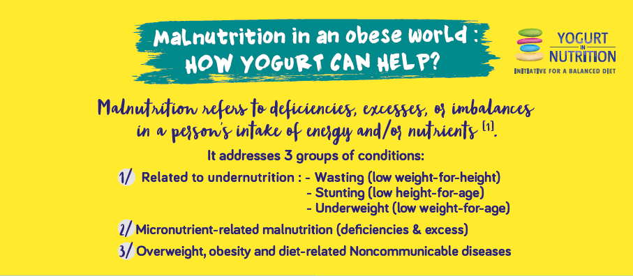 Malnutrition in an obese world: how yogurt can help?