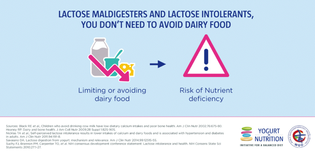 Lactose intolerance - no need to avoir dairy