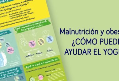 malnutricion y obesidad: como puede ayudar el yogur?