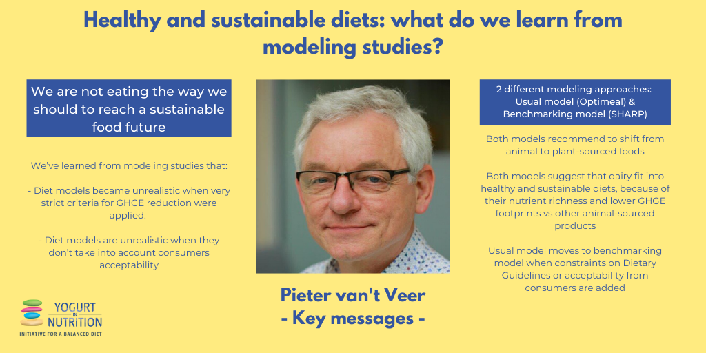 Eating to protect our health and planet - Key messages by Pieter van't Veer - YINI