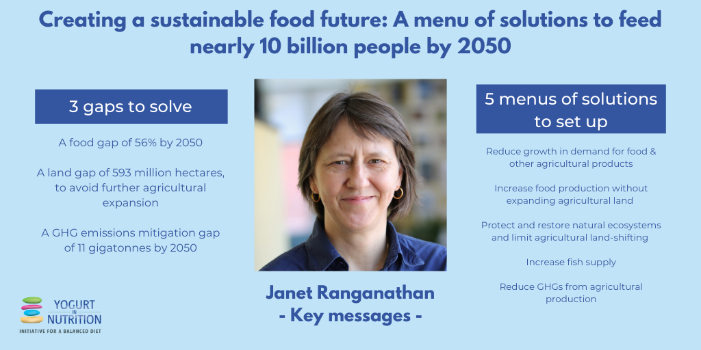 Eating to protect our health and planet - key messages by Janet Ranganathan - YIN