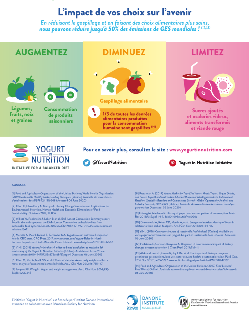 Alimentation saine et durable - part 5