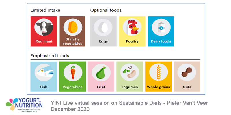 Sustainable diets- a SHARP model for the future - picture1