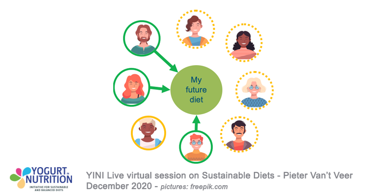 Sustainable diets- a SHARP model for the future - picture3