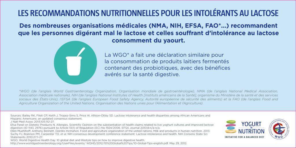 intolerance au lactose - recommandations - YINI
