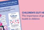 Children's gut health infographic - yogurt in nutrition
