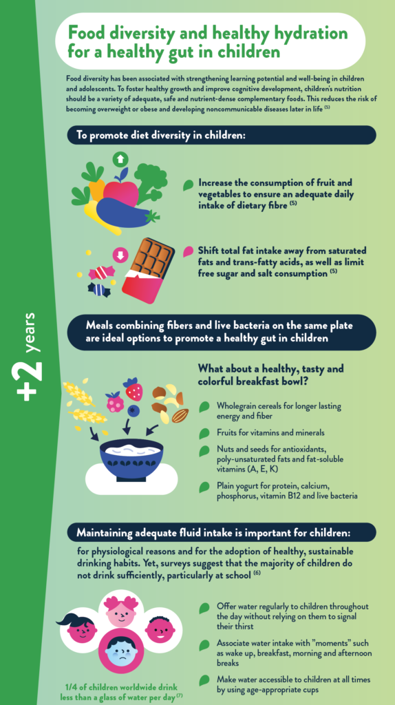 How to support a healthy gut in children - part 2