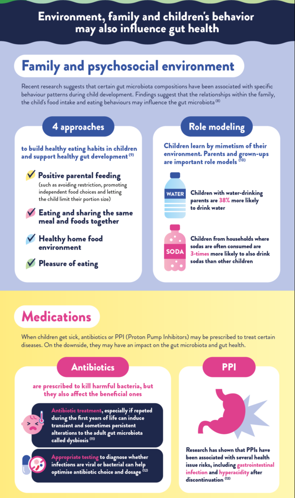 How to support a healthy gut in children - part 3