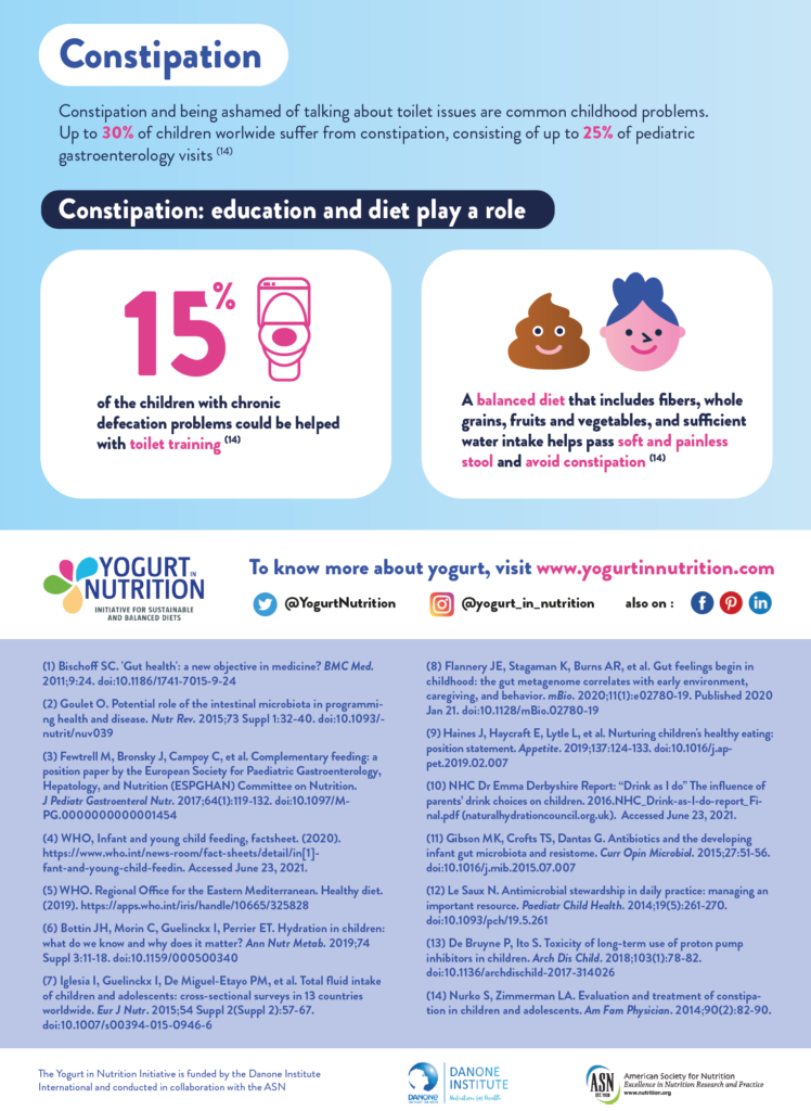 How to support a healthy gut in children - part 4